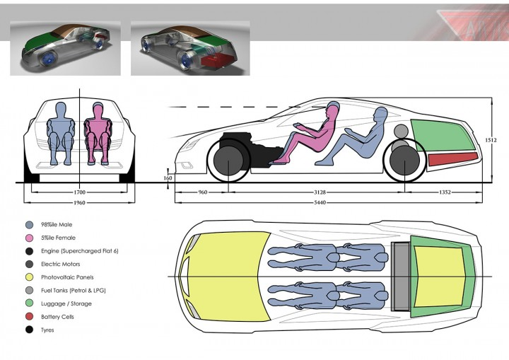 Alvis centenary concept car body design for Drawing packages